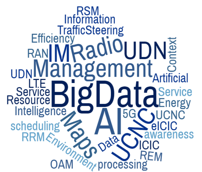Big Data & AI to improve 5G network performance and energy